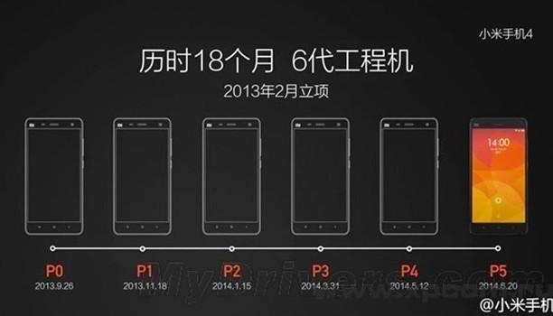 xiaomi-mi5-4-701x350