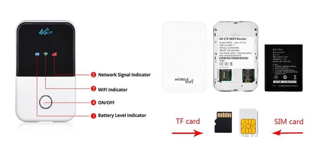 TIANJIE 4G Wi-Fi роутер
