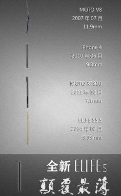 У Gionee будет самый тонкий смартфон в мире