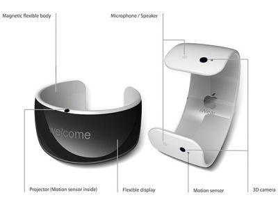 Apple Watch, часы из будущего