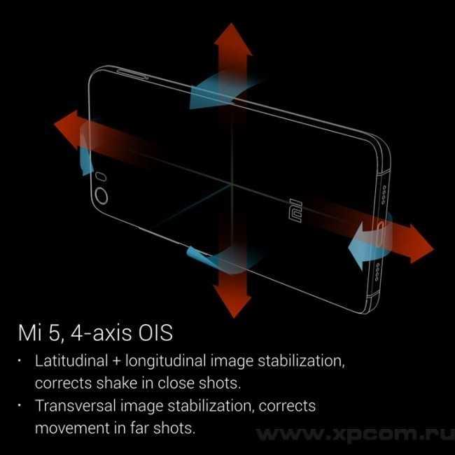 Как работает стабилизатор у Xiaomi Mi5 (видео)