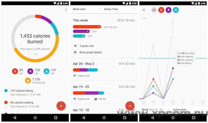Обновилось фитнес приложение Google Fit для Андроид