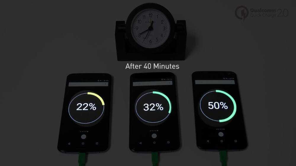 Почему лучше отключить быструю зарядку?